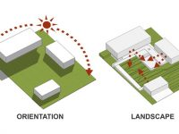 architectural-diagram-1