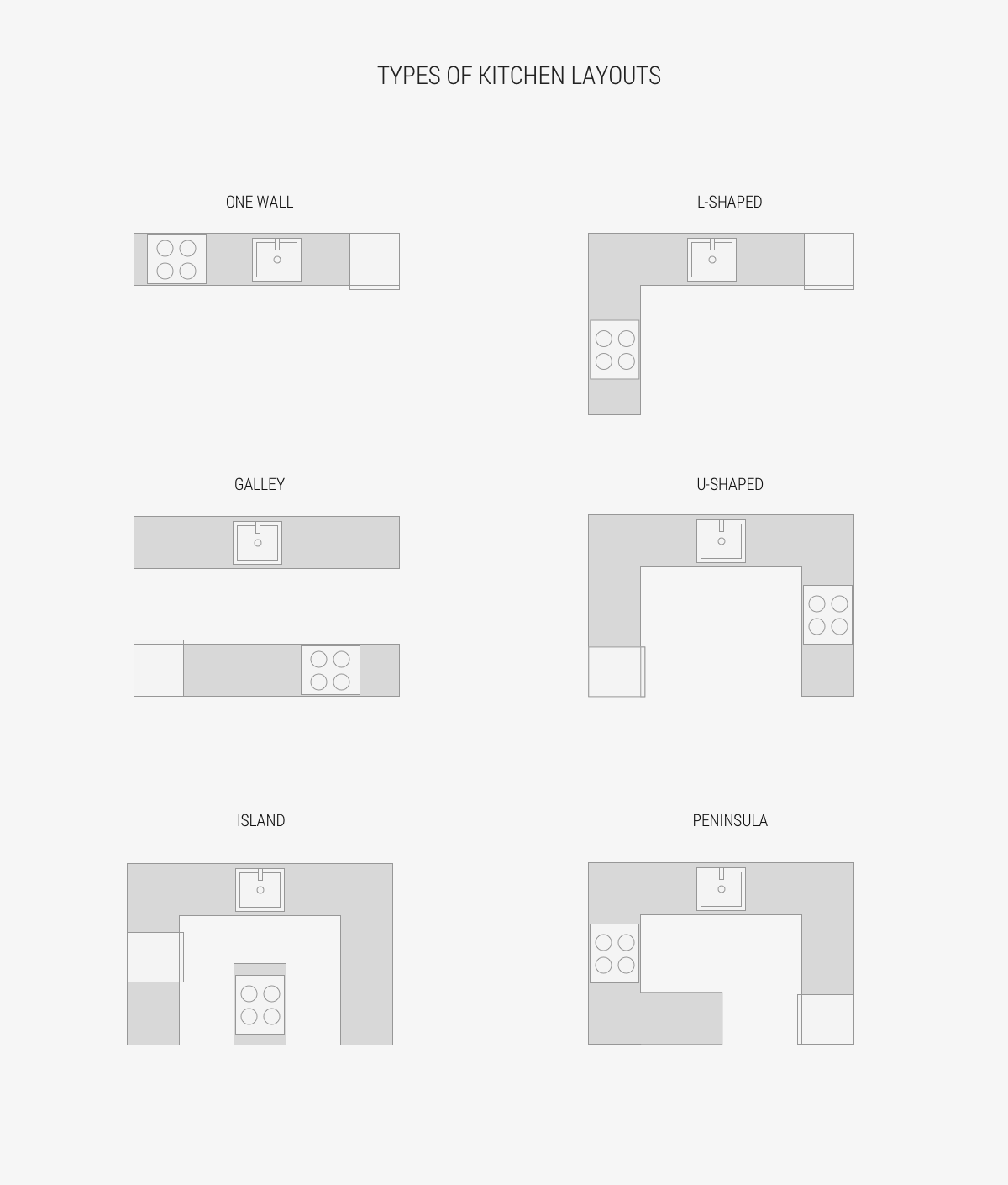 kitchen-layout-types-one-wall-galley-l-shaped-u-shaped-island-peninsula-1-2