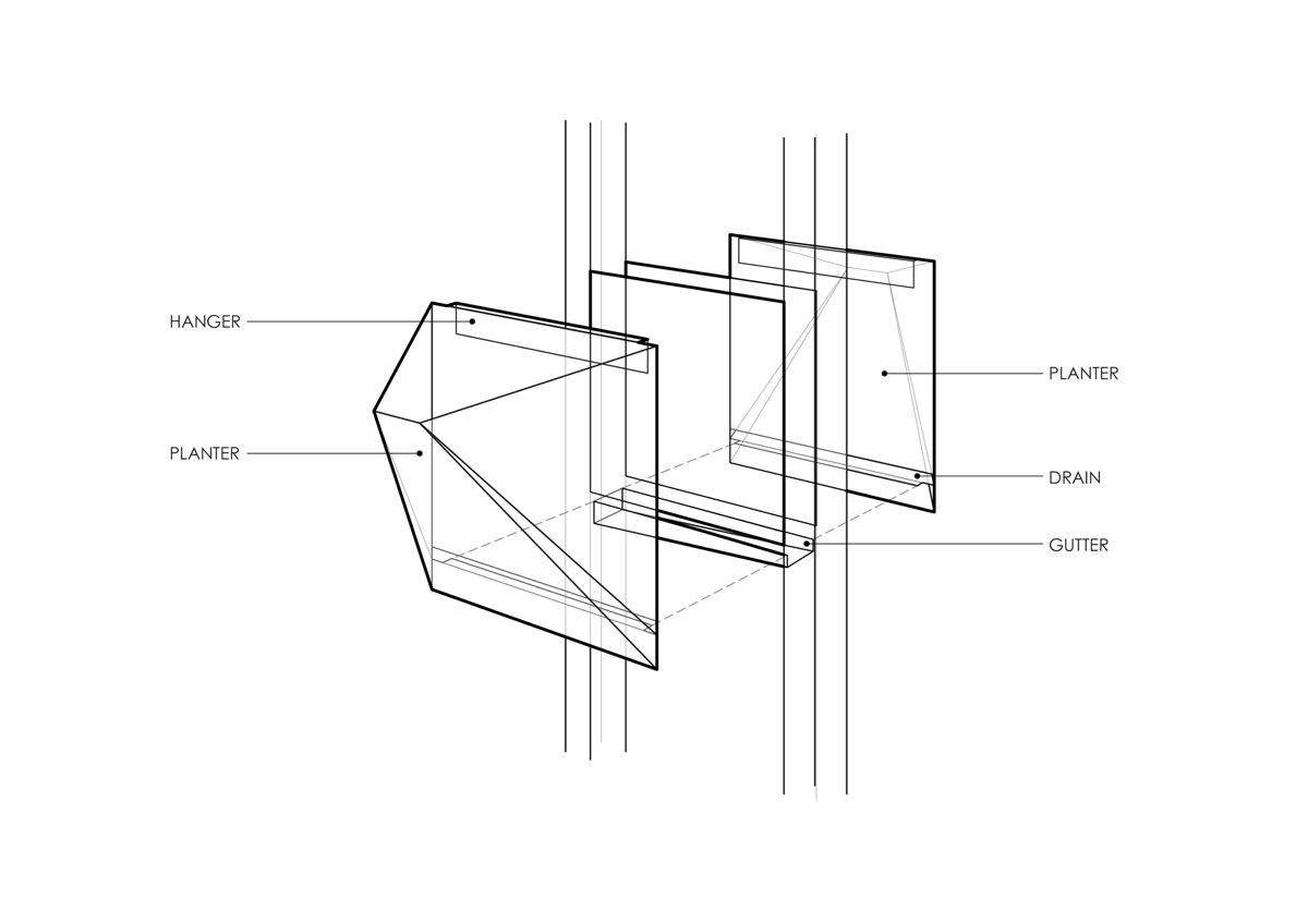 axon_detail