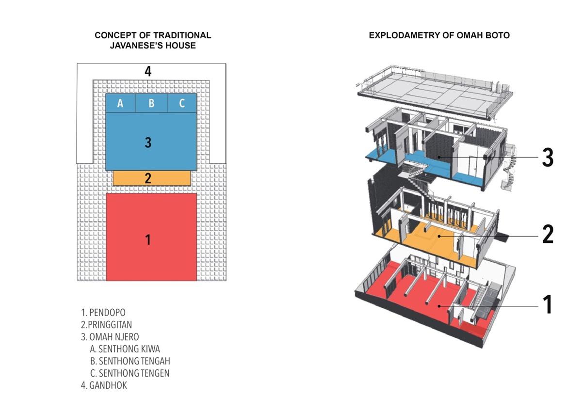 Expoded-house-design