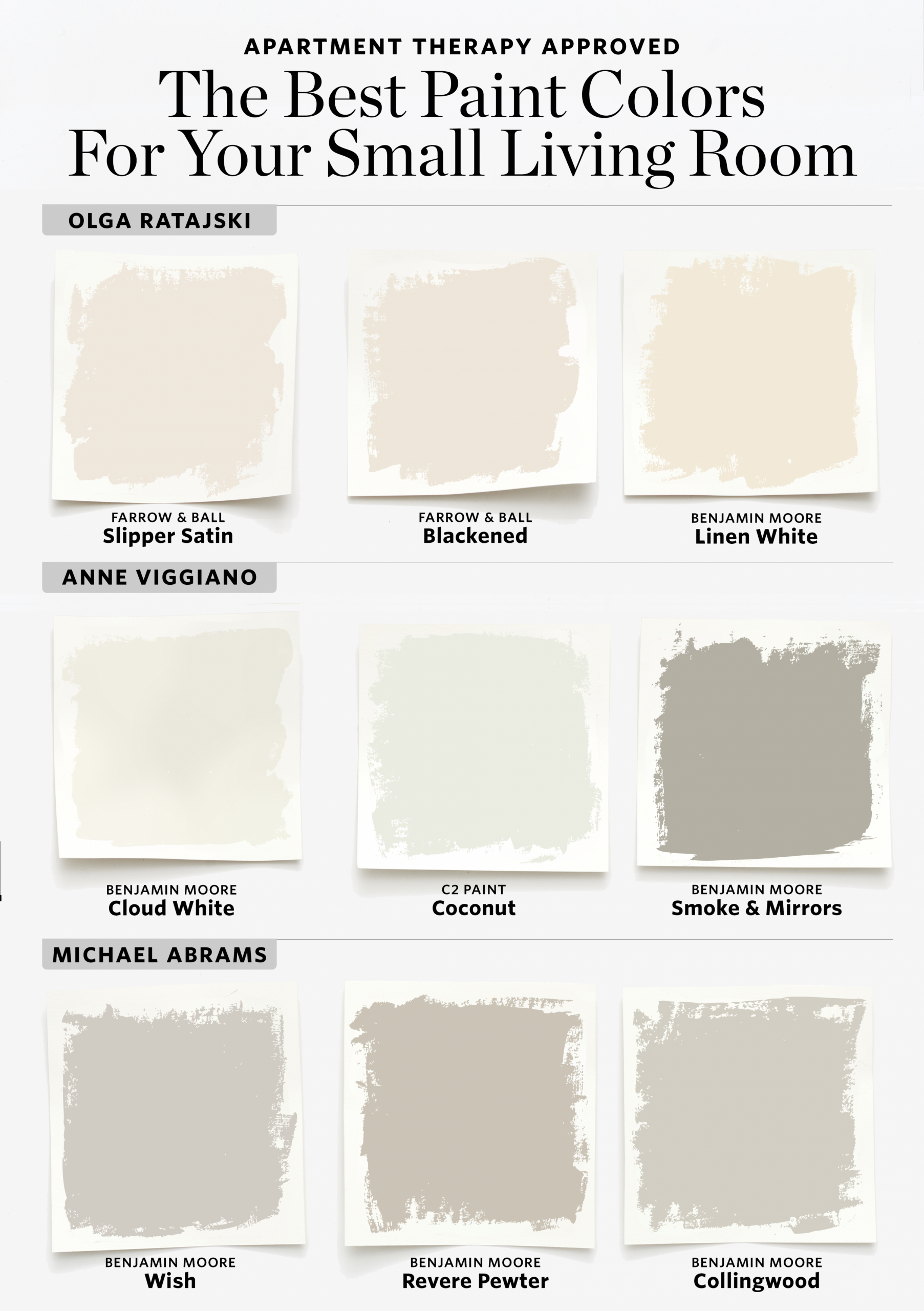 Best Paint Colors For Small Living Rooms | Apartment Therapy throughout Paint Colors For Small Living Rooms